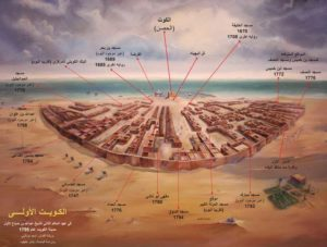 مجسم الكويت بسورها القديم حيث يوضح موقع الكوت