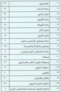 المهن والصناعات في الكويت القديمة 2