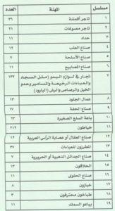 المهن والصناعات في الكويت القديمة (1)