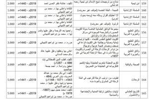 ابرز اصدارات مركز المخطوطات والتراث والوثائق لعام 2019
